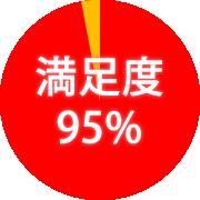 満足度95%